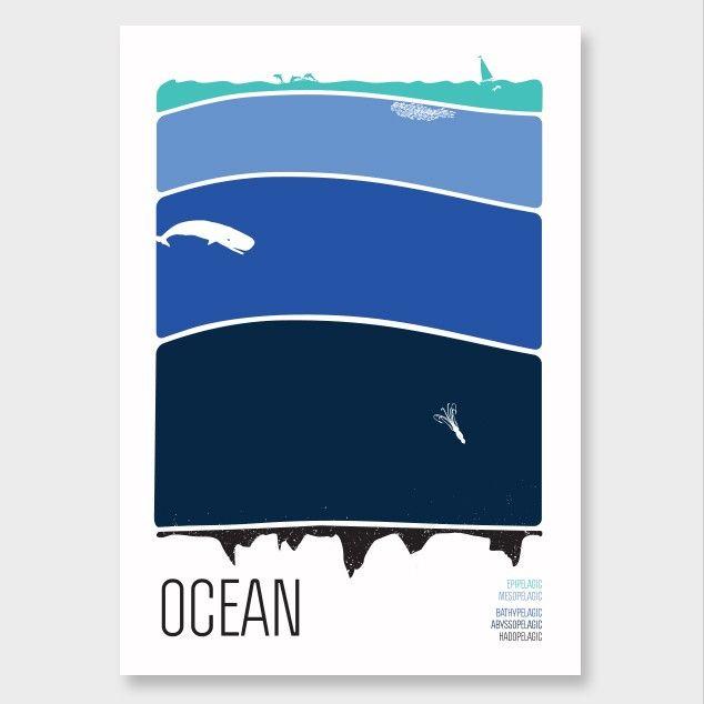 Ocean Art Print by Brainstorm