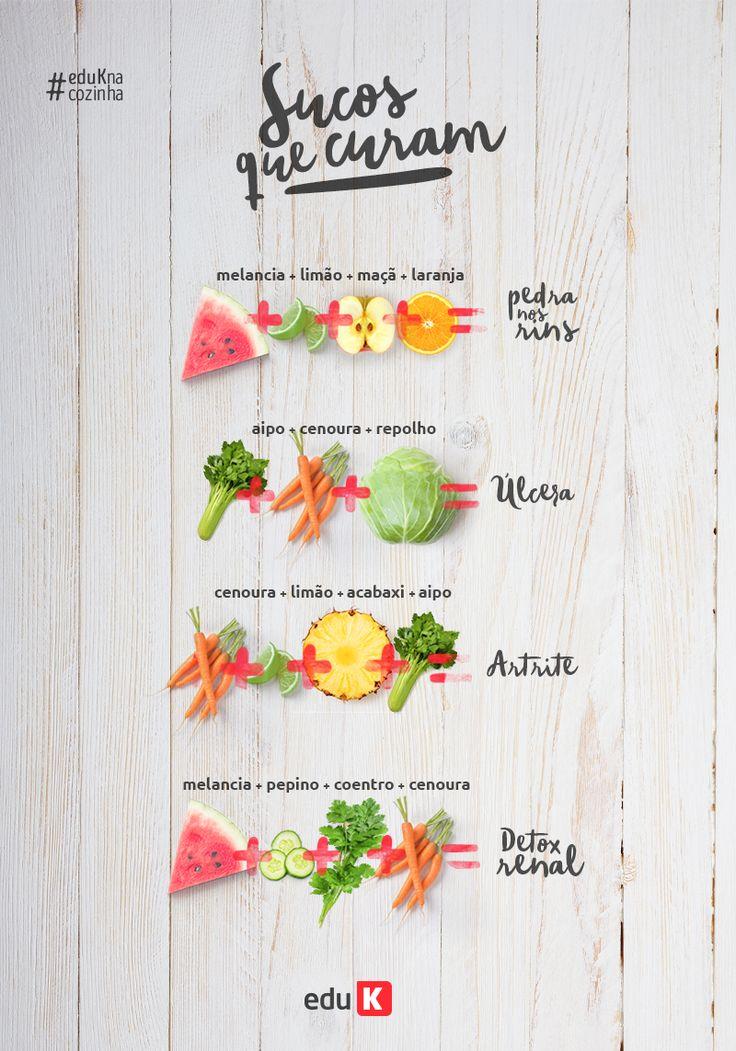 A sua saúde começa com sua alimentação! Invista nessas deliciosas, e super saudáveis, combinações de sucos!