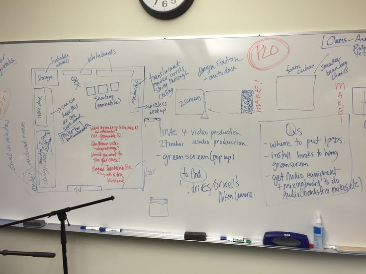 Would like large whiteboards on the walls of student collab rooms or, even better, white board walls.