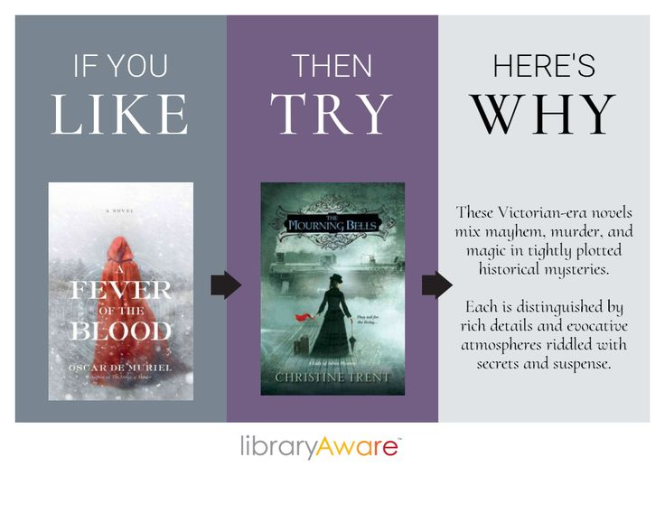 1003 Best Libraryaware (New Templates) Images On Pinterest