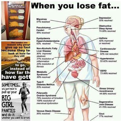 Motivational Fitness, Fitness Vision Board