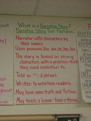 3rd grade narrative writing: responding to a narrative prompt (1)
