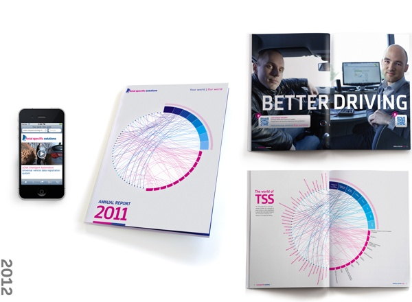 2012 – 50 Years Total by Total Identity, via Behance