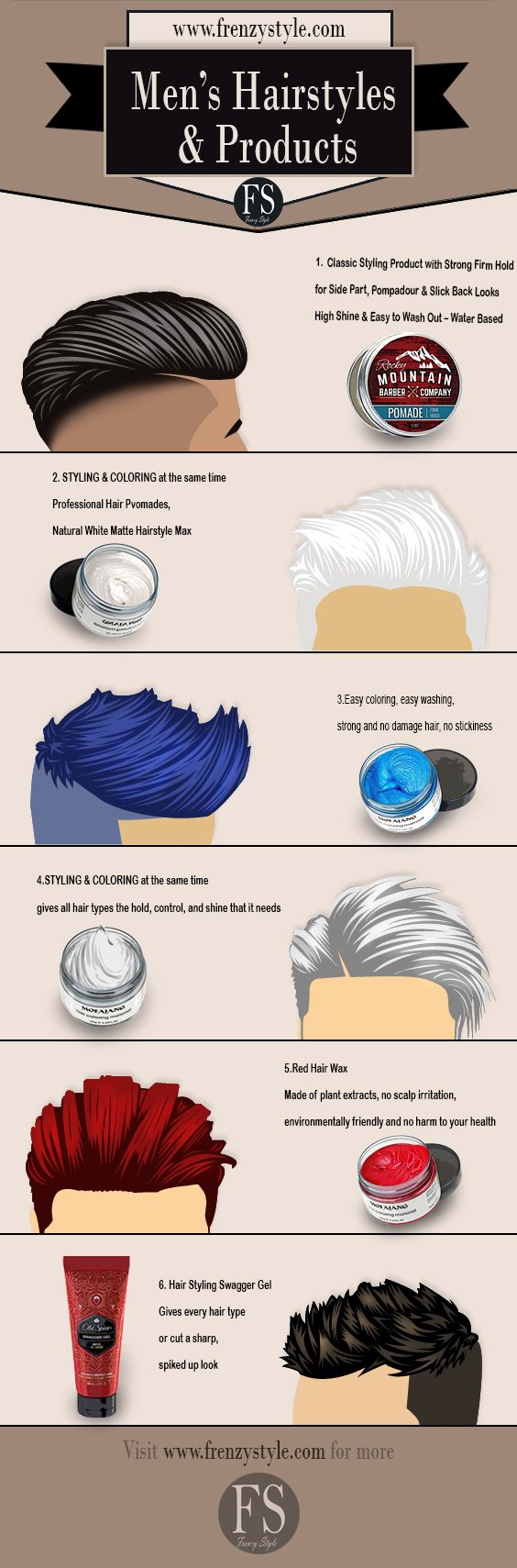 6 Popular Hairstyles and Haircuts for guys and how to make them
