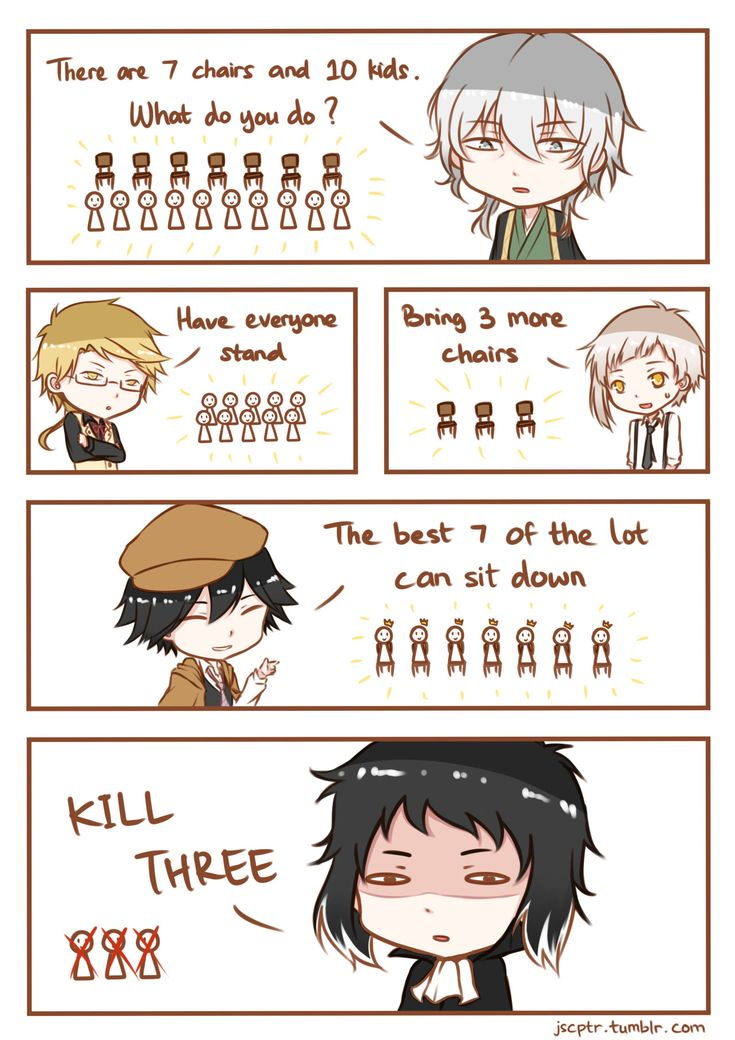 jscptr:  Based from Incorrect Bungou Stray Dogs Please stop Akutagawa