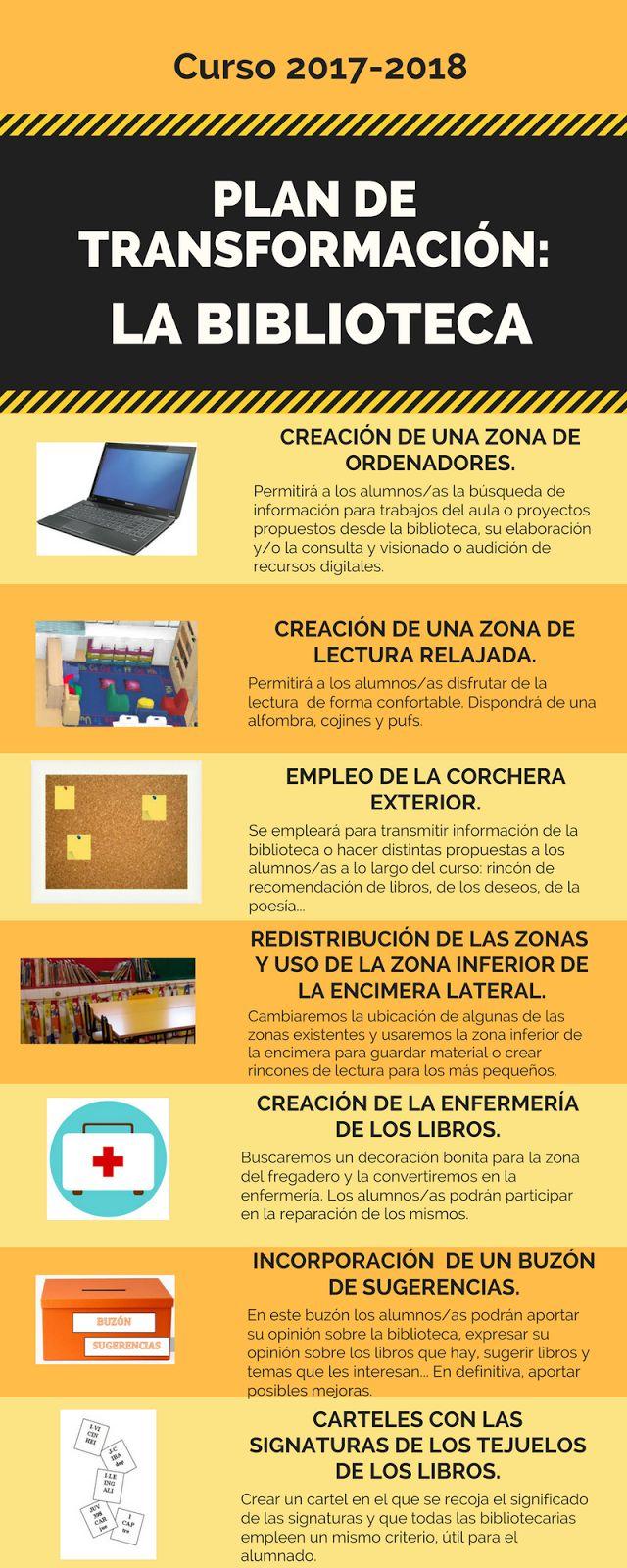 Reto :Trabajo realizado por Vanesa Gómez, trasformación de la biblioteca