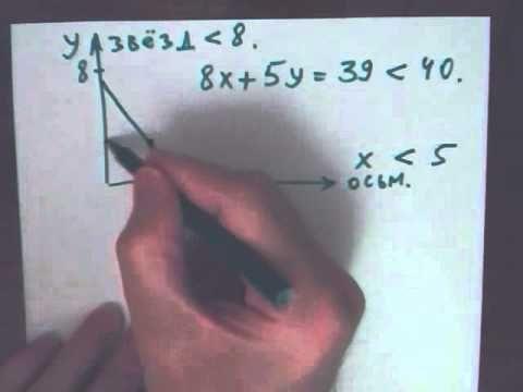 МАТЕМАТИКА ЕГЭ 2015 онлайн. Задачи с параметрами по математике. Ко второму классу отнесем задания, а лишь те из них, которые удовлетворяют некоторым дополнительным условиям, в которых надо найти не все возможные решения. Найдите все значения параметра, при каждом из которых имеет хотя бы один корень уравнение.