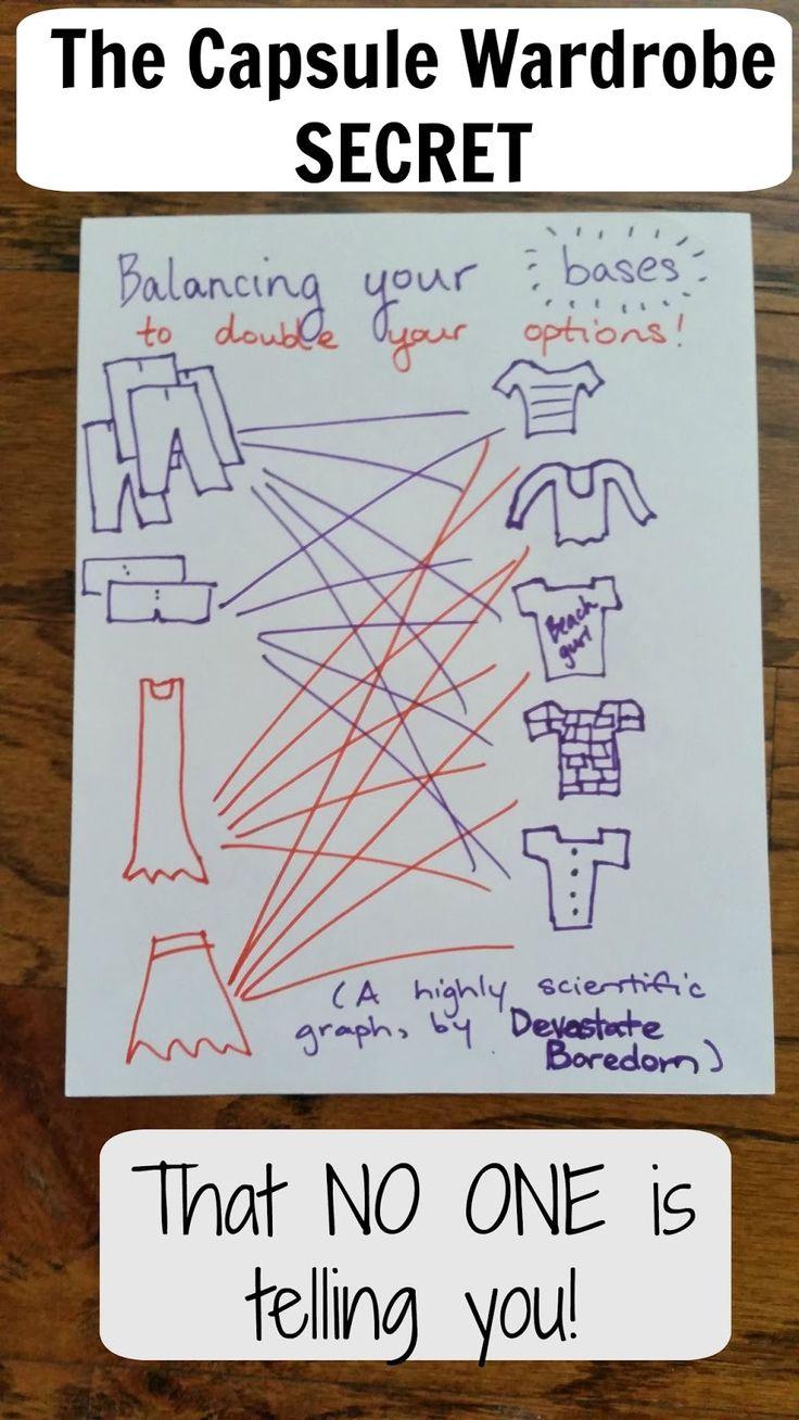 Balancing Your Bases - The Minimalist Capsule Wardrobe Secret No One Has Told You!  via Devastate Boredom