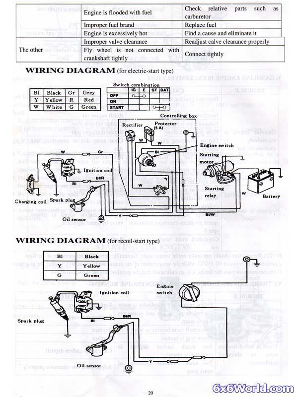 77 Lovely Honda Gx390 Starter Wiring Diagram Diagram Honda Wire