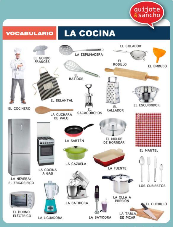 Cocina. http://quijotesancho.com/vocabulario-2/ Descarga: http://www.quijotesancho.com/vocabulario/cocina.pdf