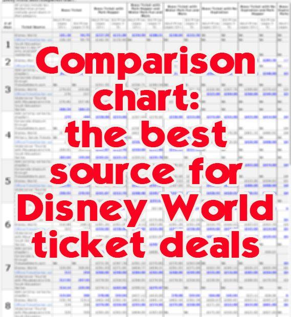 Best deals disney world