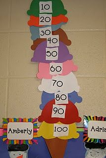 100th Day TONS of awesome ideas!! :o)