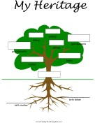 Non-traditional Family Trees - room for birth parents, or ability to change fields to double mothers or fathers.