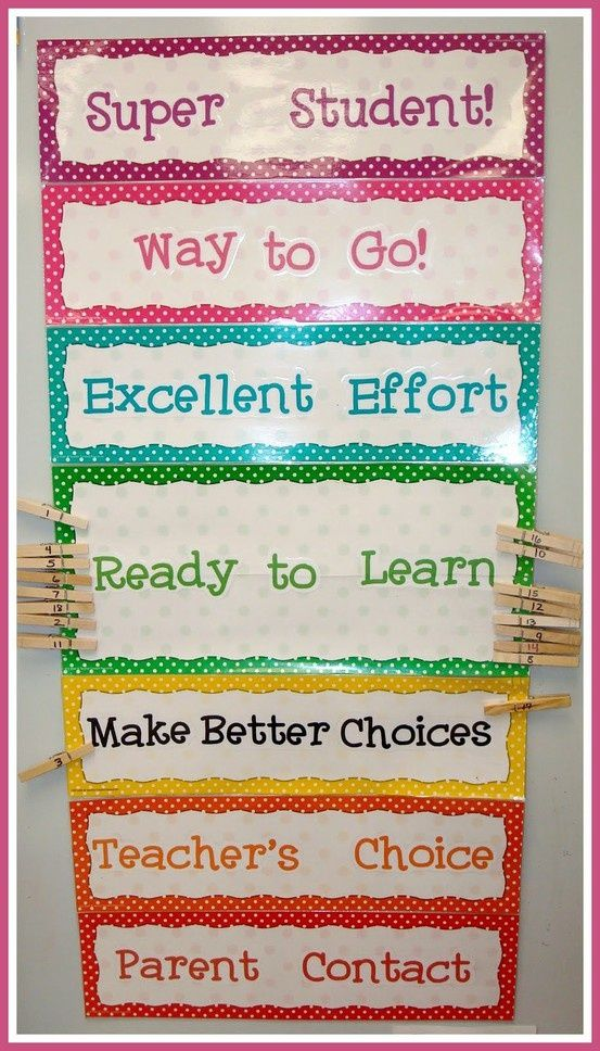 [Classroom Idea] Represent each student by a different clothespin on the behavior chart. Especially useful for the younger grades. :)