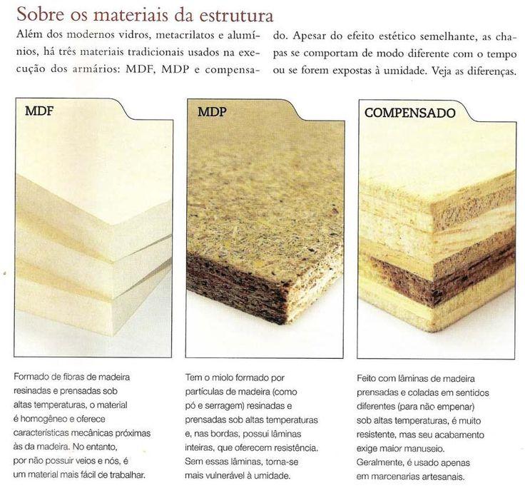 Soluções Domésticas LIMPAR ARMÁRIO MDF – MDP – ARMÁRIO MADEIRA – ARMÁRIO MELAMINICO – FORMICA – LIMPAR ARMARIO DA COZINHA