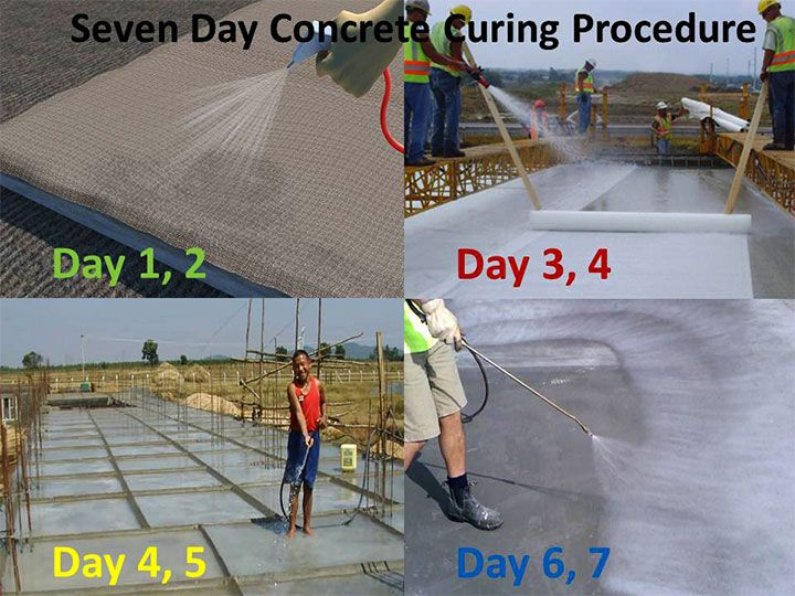 CONCRETE CURING: Curing refers to the method useful for safeguarding the moisture of concrete surface and improving the hydration of cement. The physical properties of concrete is fully maintained by the hydration of cement. Improper curing can lead to weaken the strength of concrete as well as cracking of concrete.