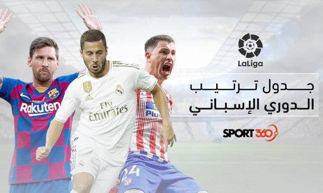 جدول ترتيب الدوري الإسباني بعد نتائج مباريات اليوم الأربعاء في الجولة 31 Sports Mohamed Salah