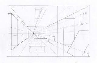 Crónica de un autodidacta del dibujo.: Perspectiva con un punto de fuga. Frontal o paralela.
