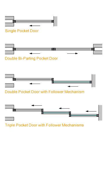 Contemporary Sliding Pocket Doors by PK-30: Sliding Pocket Door | Double Pocket Door | Aluminum Pocket Door | Room Dividers