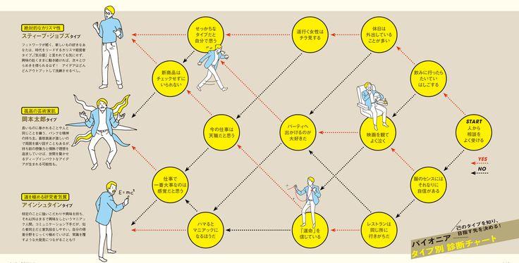株式会社 幻冬舎のプレスリリース(2015年5月22日 15時38分)パイオニア(先駆者)と僕らは何が違うのか!?