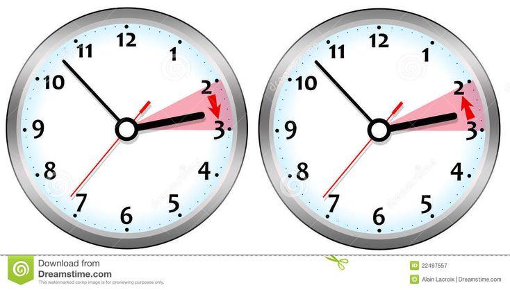 เรียนภาษาอังกฤษ ความรู้ภาษาอังกฤษ ทำอย่างไรให้เก่งอังกฤษ  Lingo Think in English!! :): Daylight Savings Time คืออะไร