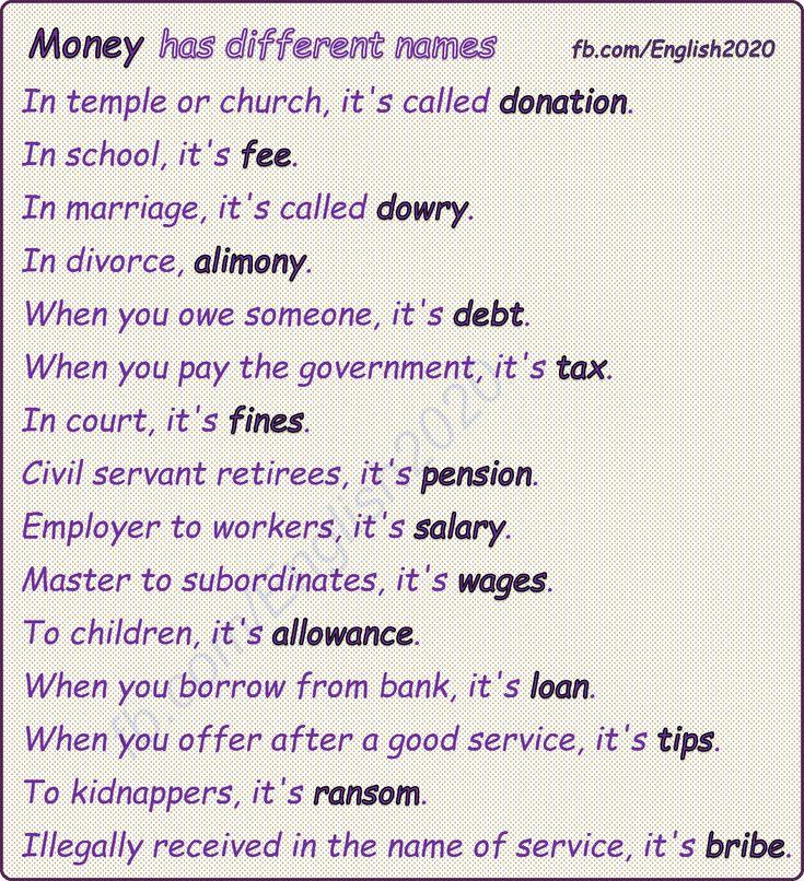 Vocabulary: Money has different names
