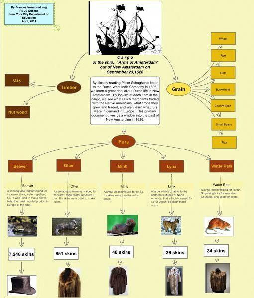Biblical numerology 72 image 4