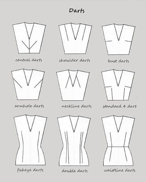 A visual glossary of dart types Via More Visual Glossaries:Backpacks / Bags / Hats /Belt knots / Coats /Collars /Darts / Dress Silhouettes /Hangers / Harem Pants /Heels /Nail shapes / Necklaces /Necklines / Puffy Sleeves /Shoes / Shorts /Silhouettes / Skirts /Tartans / Vintage Hats / Waistlines / Wool