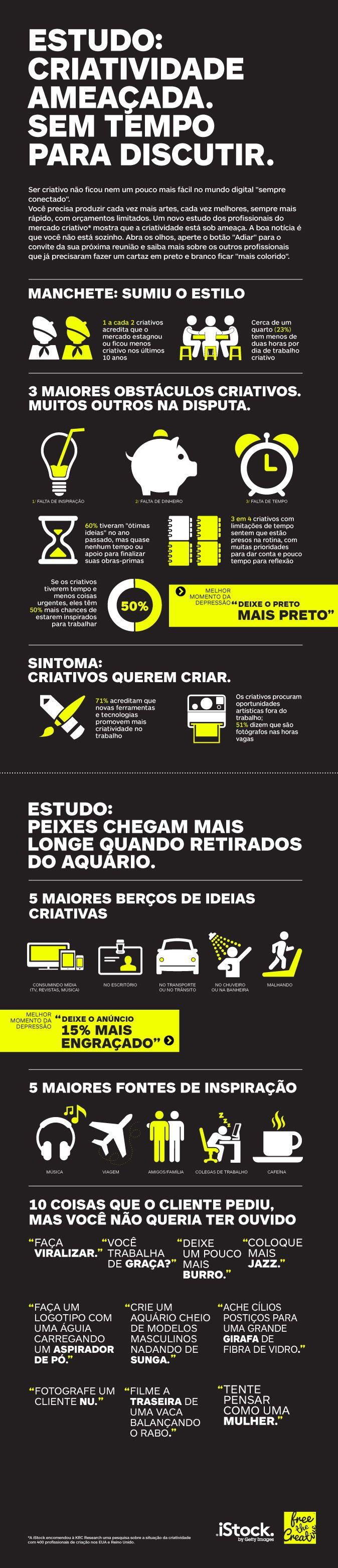Infográfico: O que mais inspira e frustra os criativos