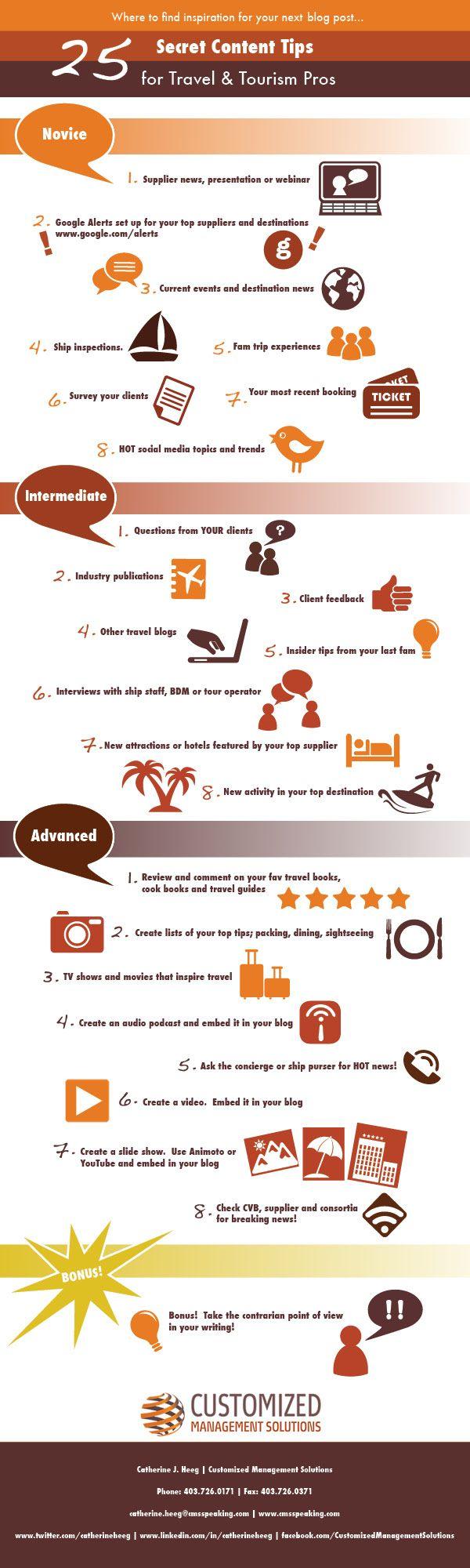 25 Content ideas for your #Blog #socialMedia #Facebook #Twitter