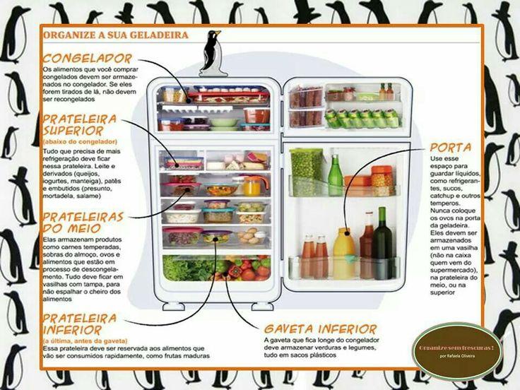 Como organizar sua geladeira. # organize sem frescuras