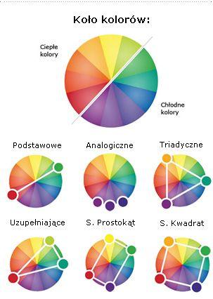 łączenie kolorów - Szukaj w Google