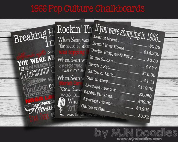 50th birthday decorations - centerpieces - 1966 Headlines, Music and Price list - Printable -Pop Culture-40th Birthday Decoration