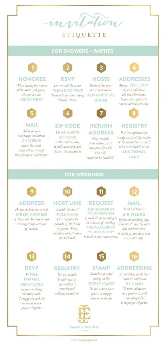 Invitation Etiquette for Weddings and Other Parties - Shop The Top Online Stores via http://AmericasMall.com/