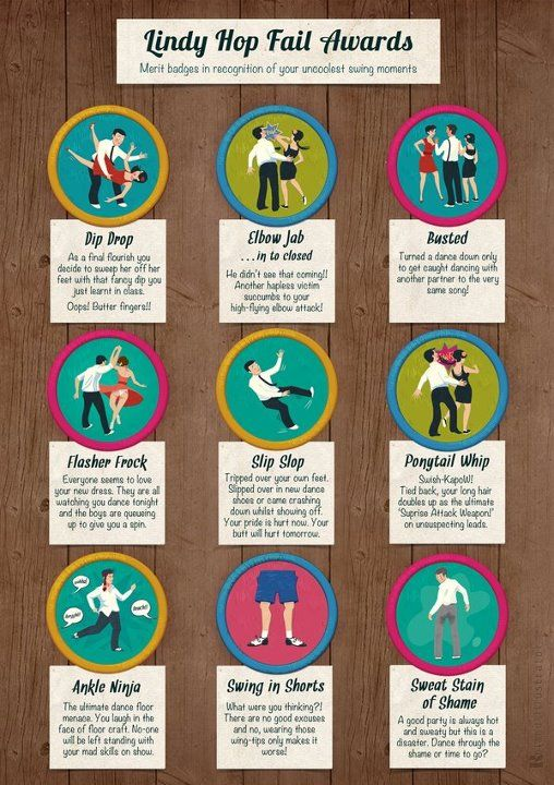 Lindy Hop Fails  Figured you would get a kick out of this too @erin