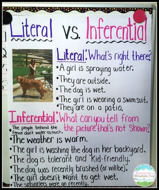 Literal Vs. Inferential Thinking. Do you explicitly teach your students the difference between literal and inferential questions?  Here's a great place to start-- with observations! :)