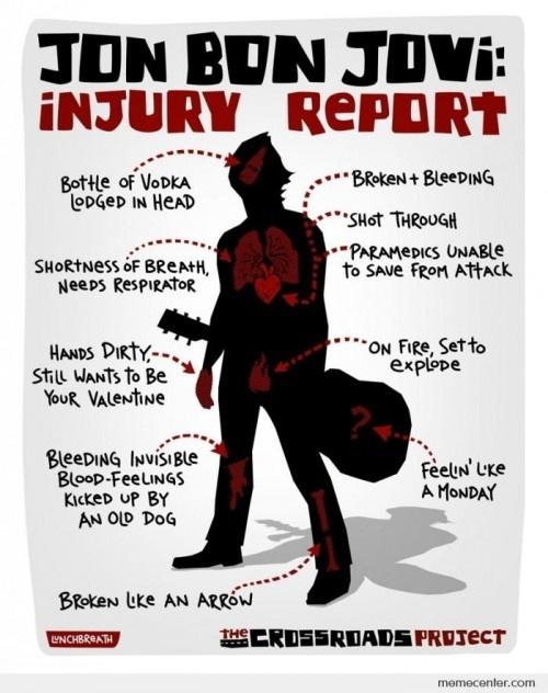 Injury Report of Jon Bon...from lyrics of his songs  Lmao!