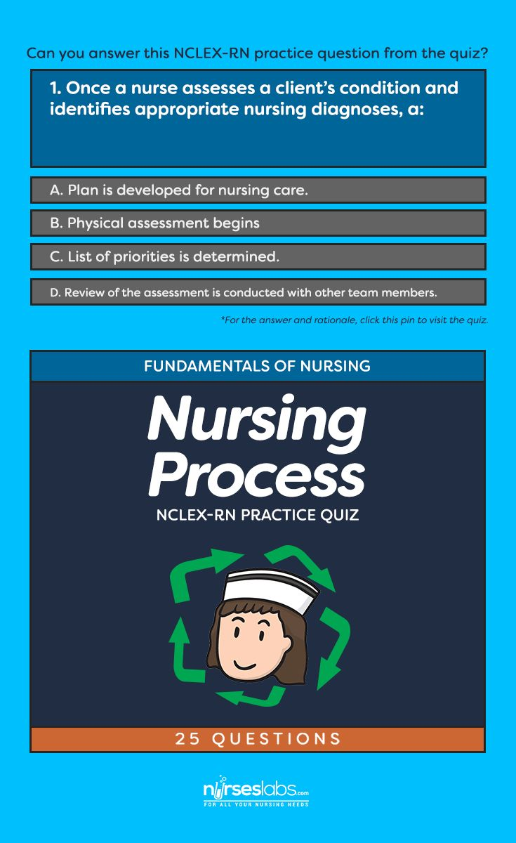 nclex questions on critical thinking in nursing practice This easy edition of nclex-rn practice questions will test your knowledge about basic principles, skills, and nursing interventions related to medical-surgical nursing use critical thinking in choosing the best answer among the choices answers and rationale can be found below source: mosby's review questions for the nclex-rn.