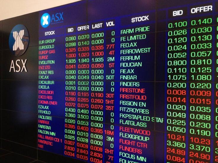 Best  Australian Stock Market Ideas On   Australian
