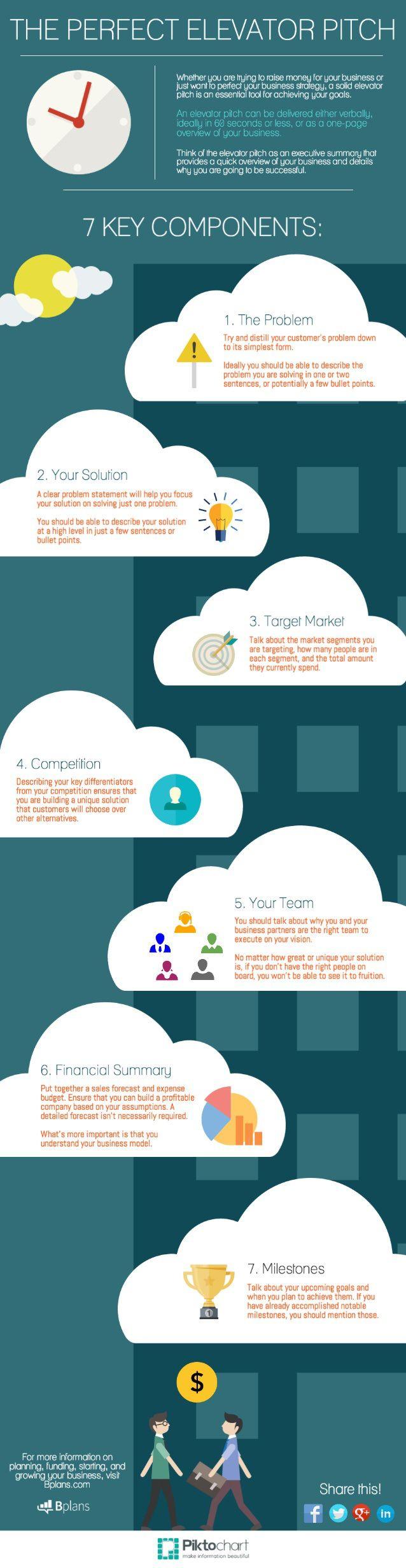 El elevator pitch perfecto #infografia #infographic #marketing | TICs y Formación