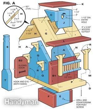 Figure A: Birdhouse parts