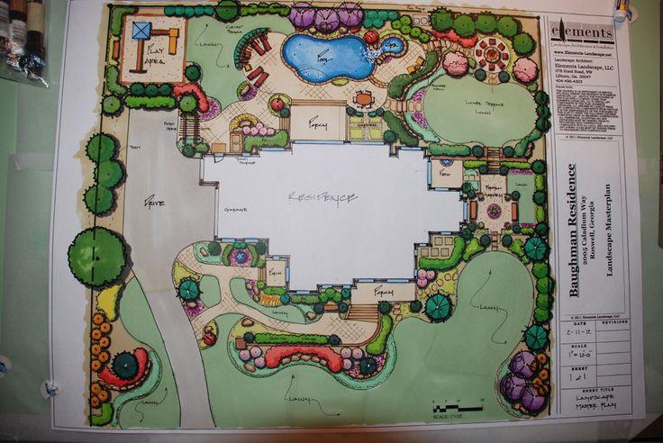 Landscape Architecture - traditional - drawings - atlanta - Elements Landscape LLC