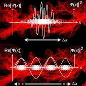 Mecânica quântica