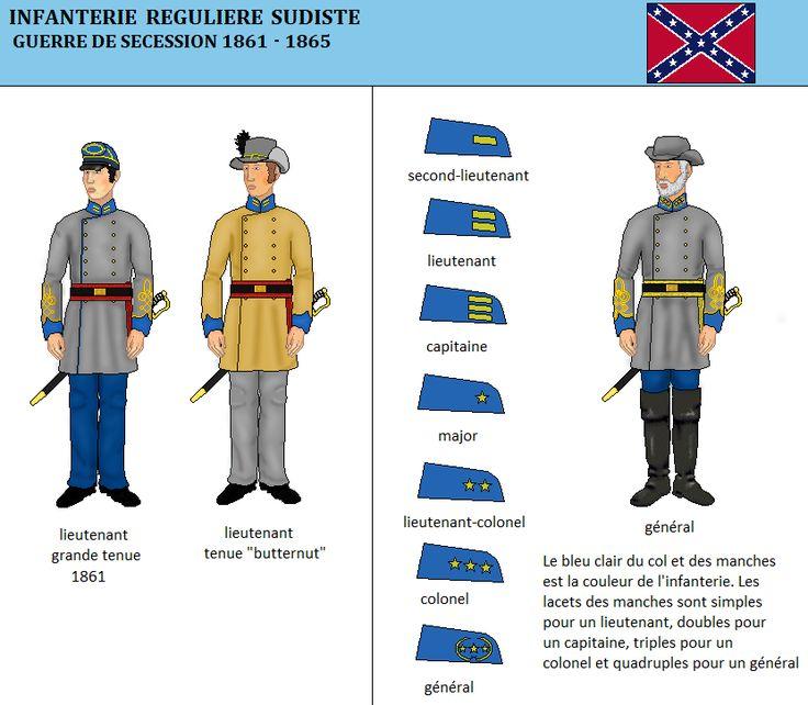 grades des officiers, dans l'infanterie c'est le bleu clair qui est la couleur distinctive du col et des manches.