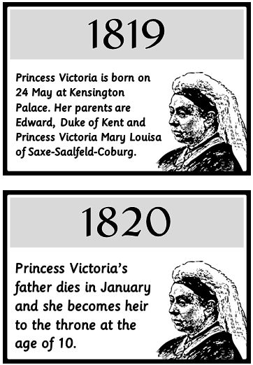 Queen Victoria Timeline - Treetop Displays - Printable EYFS, KS1, KS2 classroom displays & primary teaching resources