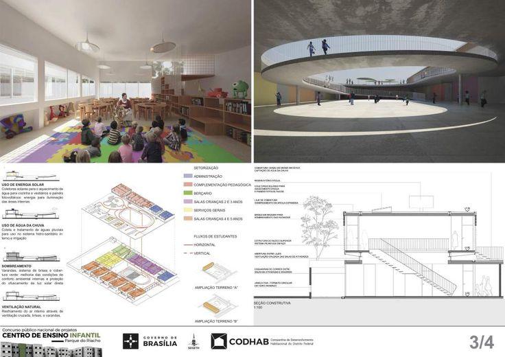 Premiados – Centro de Ensino Infantil – Riacho Fundo II – CODHAB – DF | concursosdeprojeto.org
