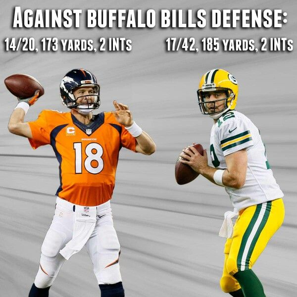What the Buffalo Bills defense held 2 great QBs to in back to back weeks.