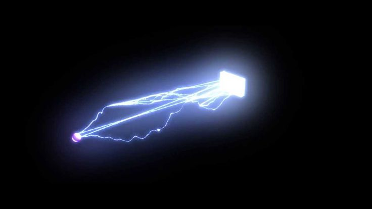 lightning fx - Google Search