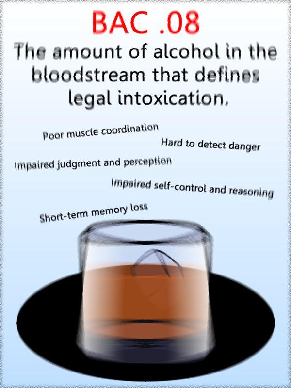 blood alcohol content essay