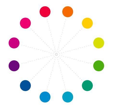 色相環チャート-中間色12色